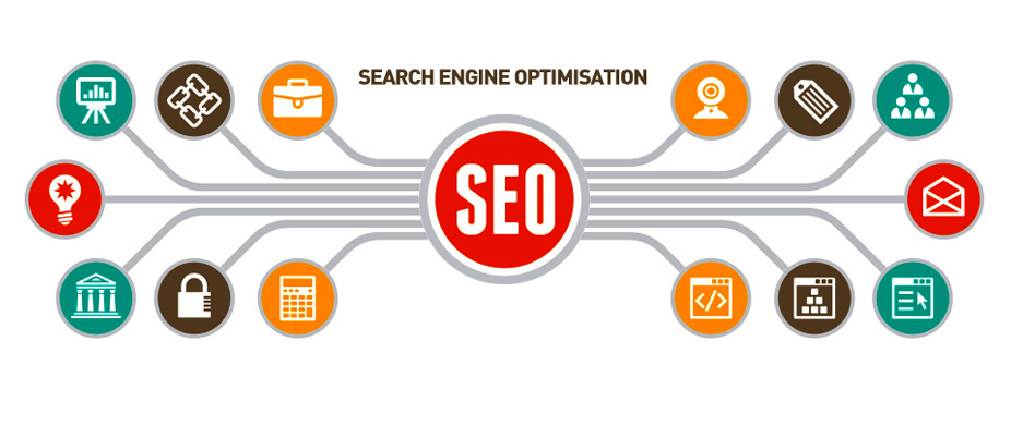 SEO Company Los Angeles