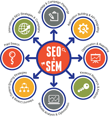 seo denver colorado